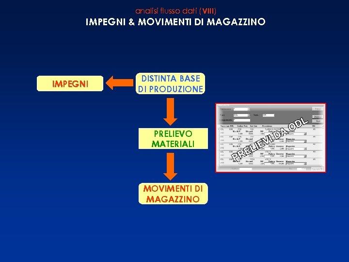 analisi flusso dati (VIII) IMPEGNI & MOVIMENTI DI MAGAZZINO IMPEGNI DISTINTA BASE DI PRODUZIONE