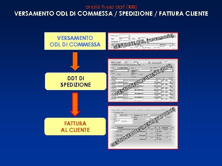 analisi flusso dati (XIII) VERSAMENTO ODL DI COMMESSA / SPEDIZIONE / FATTURA CLIENTE VERSAMENTO