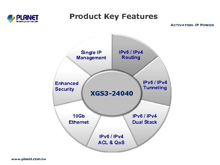Product Key Features Single IP Management Enhanced Security IPv 6 / IPv 4 Routing
