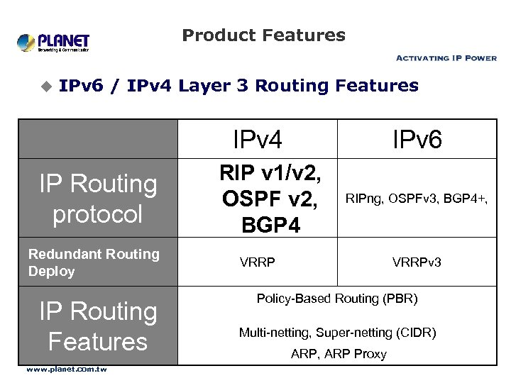 Product Features u IPv 6 / IPv 4 Layer 3 Routing Features IPv 4