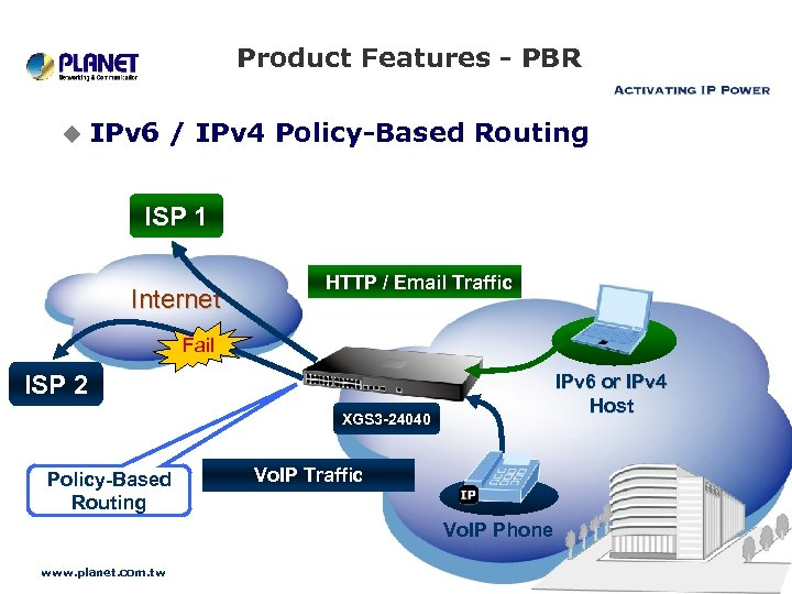 Product Features - PBR u IPv 6 / IPv 4 Policy-Based Routing ISP 1