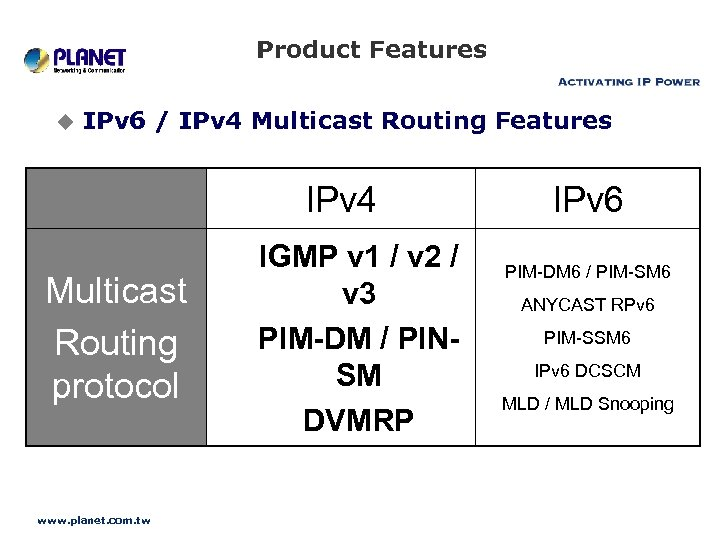Product Features u IPv 6 / IPv 4 Multicast Routing Features IPv 4 Multicast