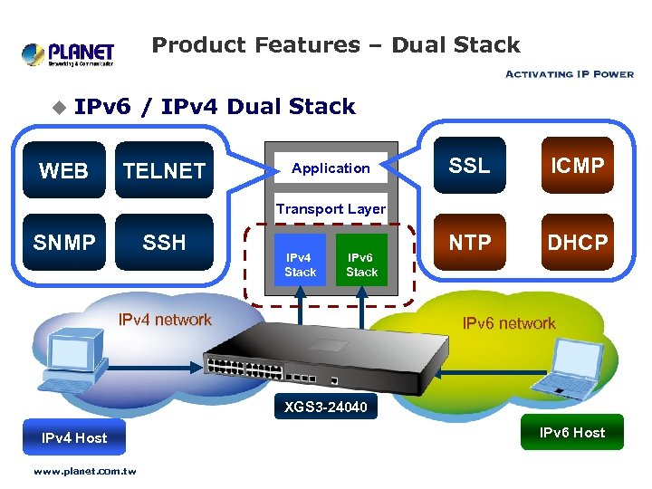 Product Features – Dual Stack u IPv 6 / IPv 4 Dual Stack WEB