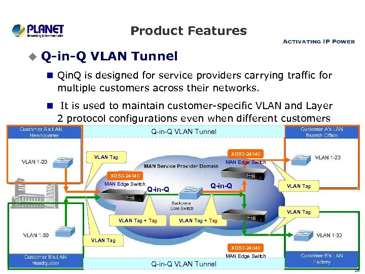 Product Features u Q-in-Q VLAN Tunnel n Qin. Q is designed for service providers