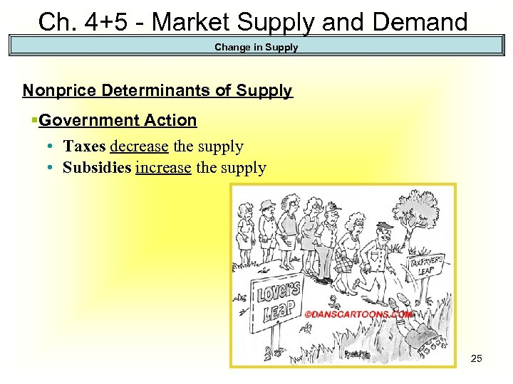 what are the non price determinants of supply
