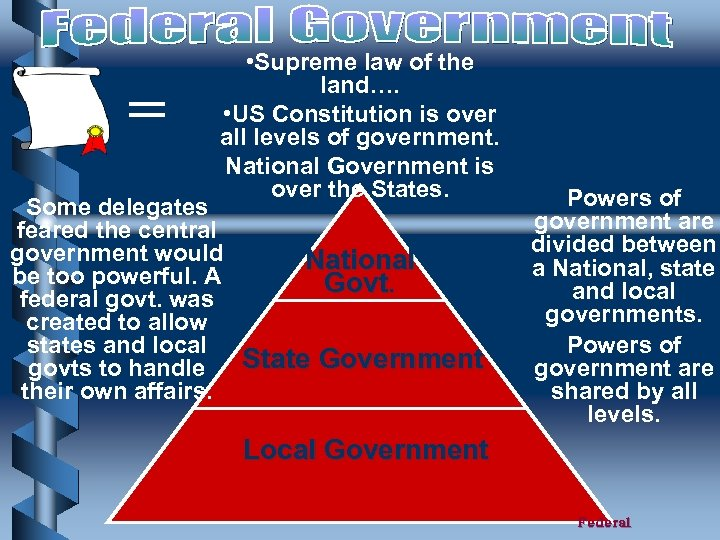 United States Constitution = • Supreme law of the land…. • US Constitution is