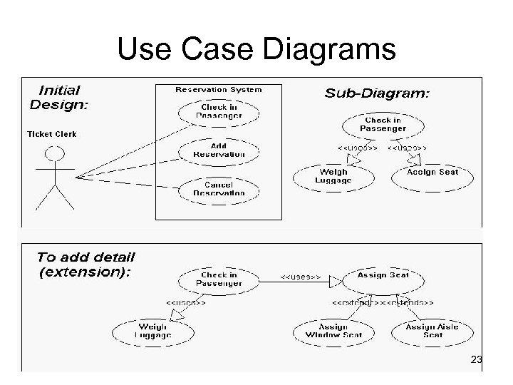 Use Case Diagrams 23