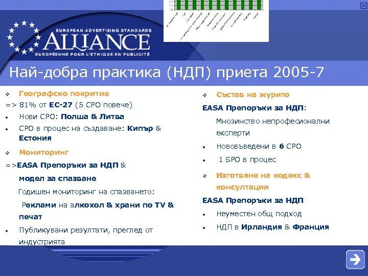 Най-добра практика (НДП) приета 2005 -7 v Географско покритие => 81% от ЕС-27