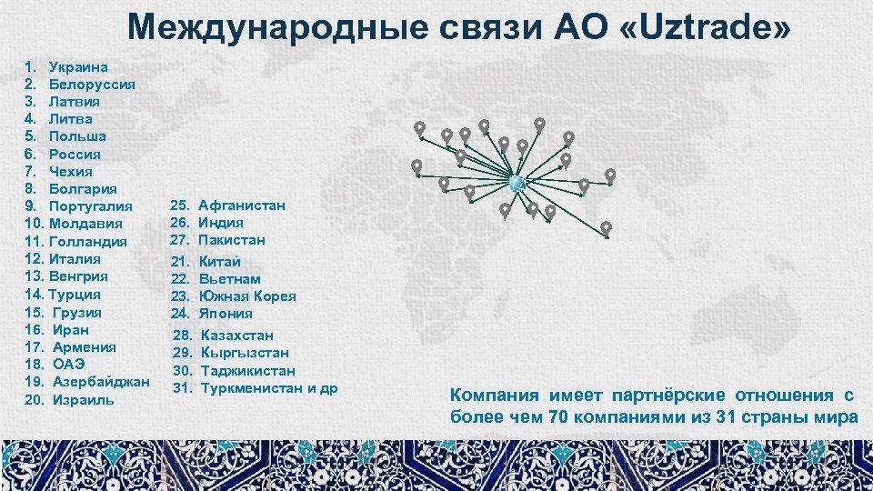 Международные связи АО «Uztrade» 1. Украина 2. Белоруссия 3. Латвия 4. Литва 5. Польша