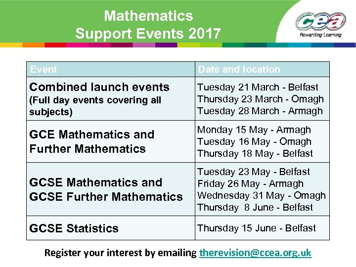 Mathematics Support Events 2017 Event Date and location Combined launch events (Full day events