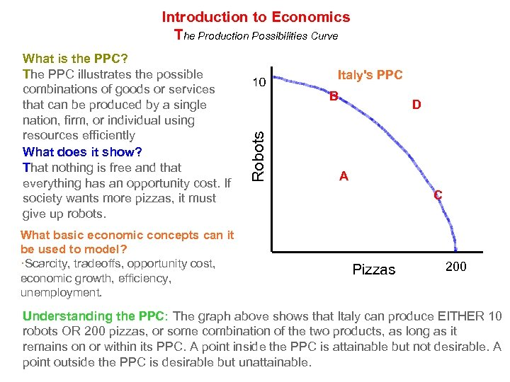 Introduction to Economics The Production Possibilities Curve What basic economic concepts can it be