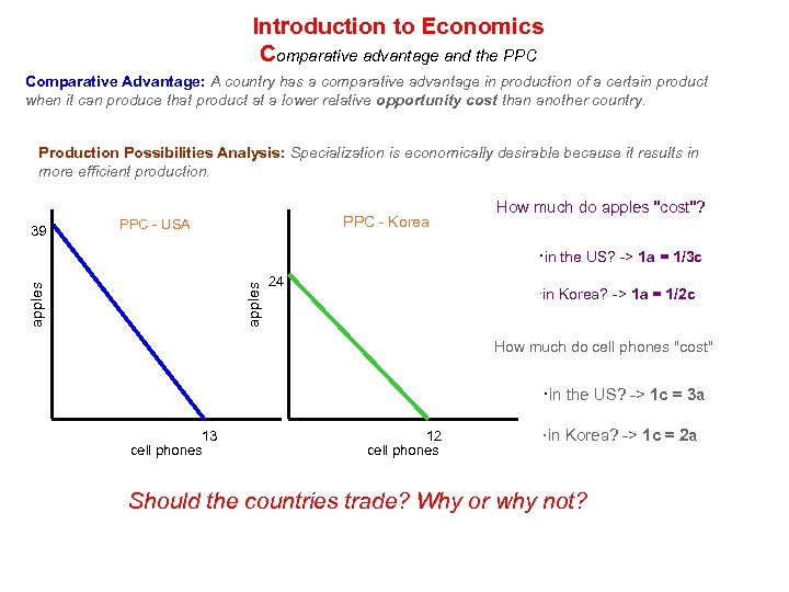 Introduction to Economics Comparative advantage and the PPC Comparative Advantage: A country has a