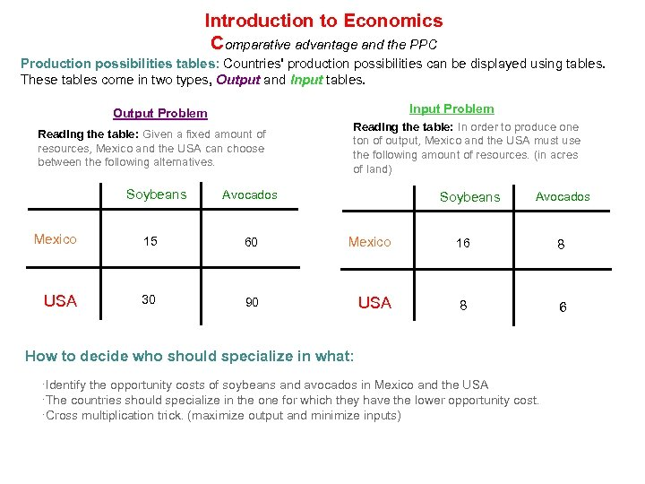 Introduction to Economics Comparative advantage and the PPC Production possibilities tables: Countries' production possibilities