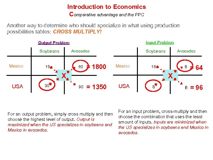 Introduction to Economics Comparative advantage and the PPC Another way to determine who should