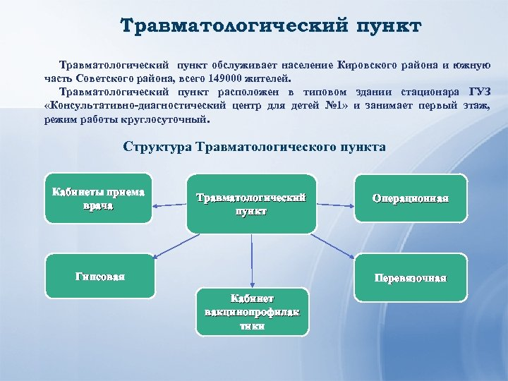 Травматологический пункт Травматологический пункт обслуживает население Кировского района и южную часть Советского района, всего