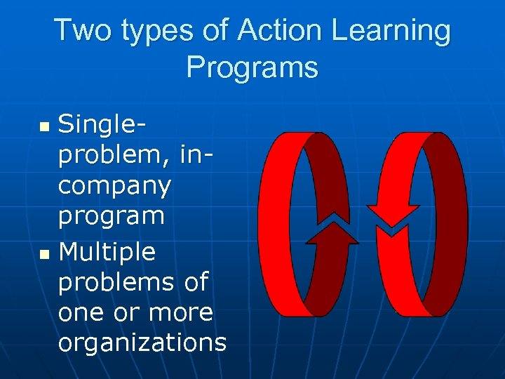 Two types of Action Learning Programs Singleproblem, incompany program n Multiple problems of one