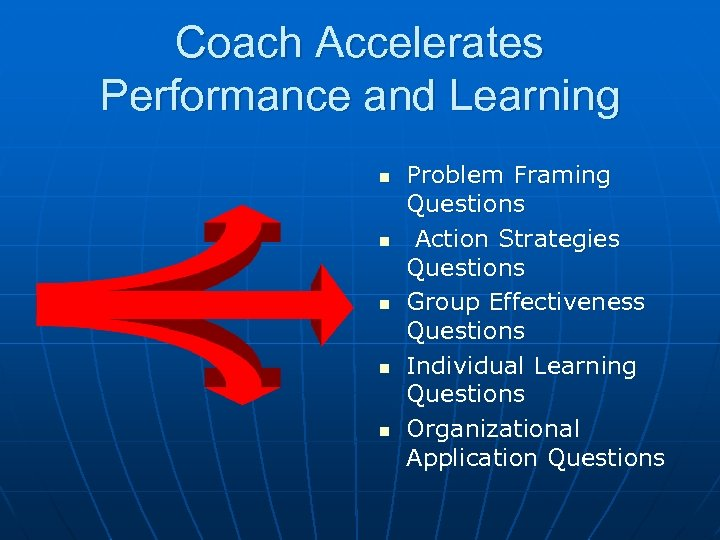 Coach Accelerates Performance and Learning n n n Problem Framing Questions Action Strategies Questions