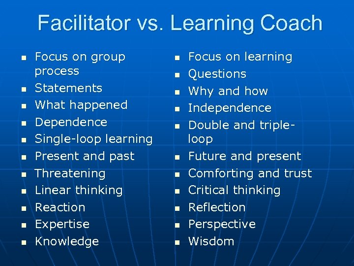 Facilitator vs. Learning Coach n n n Focus on group process Statements What happened