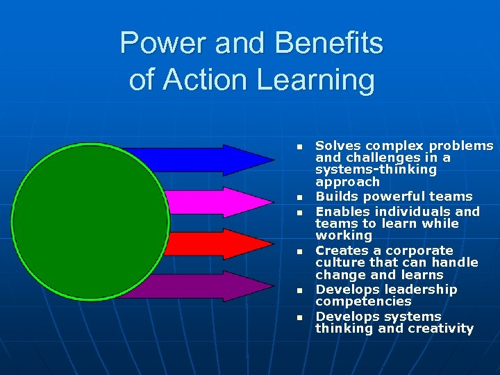 Power and Benefits of Action Learning n n n Solves complex problems and challenges