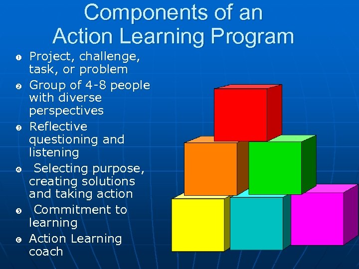 Components of an Action Learning Program Project, challenge, task, or problem Group of 4