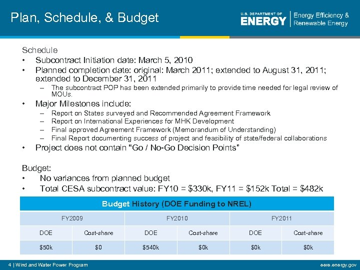 Plan, Schedule, & Budget Schedule • Subcontract Initiation date: March 5, 2010 • Planned