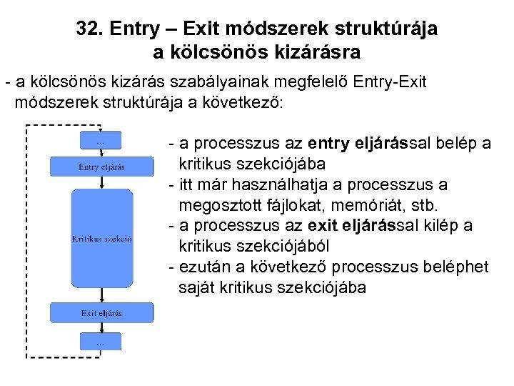 32. Entry – Exit módszerek struktúrája a kölcsönös kizárásra - a kölcsönös kizárás szabályainak