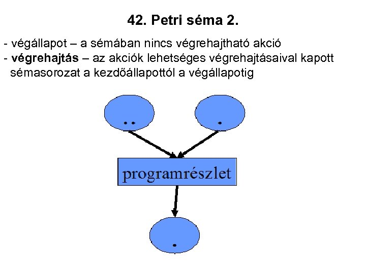 42. Petri séma 2. - végállapot – a sémában nincs végrehajtható akció - végrehajtás