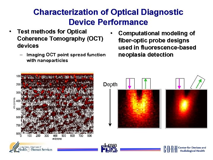 Characterization of Optical Diagnostic Device Performance • Test methods for Optical Coherence Tomography (OCT)
