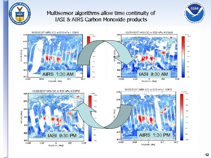 Multisensor algorithms allow time continuity of IASI & AIRS Carbon Monoxide products AIRS 1: