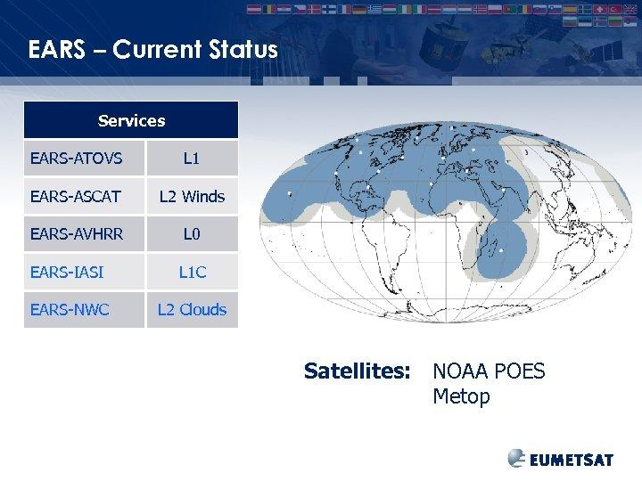 EARS – Current Status Services EARS-ATOVS L 1 EARS-ASCAT L 2 Winds EARS-AVHRR L