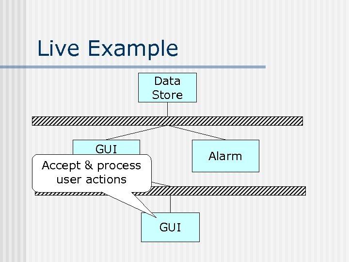 Live Example Data Store GUI Interpreter Accept & process user actions Alarm GUI
