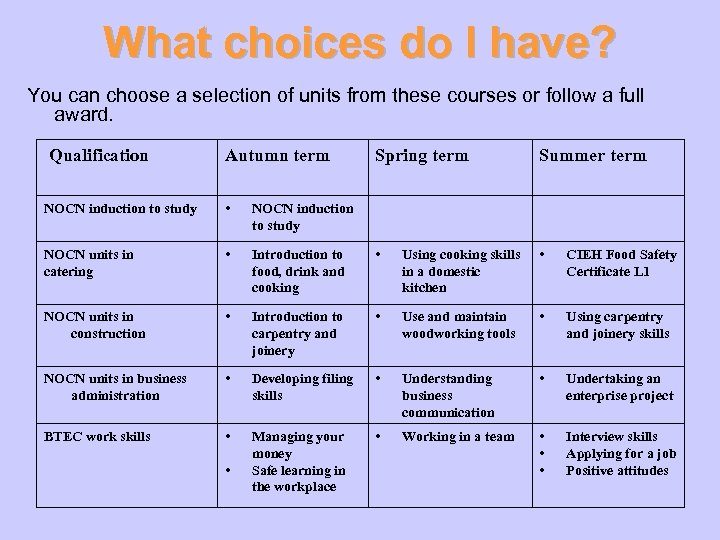 What choices do I have? You can choose a selection of units from these