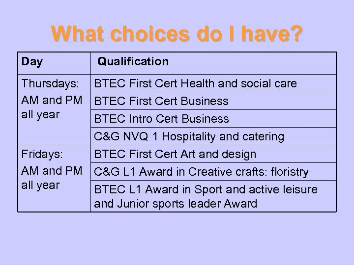 What choices do I have? Day Qualification Thursdays: BTEC First Cert Health and social
