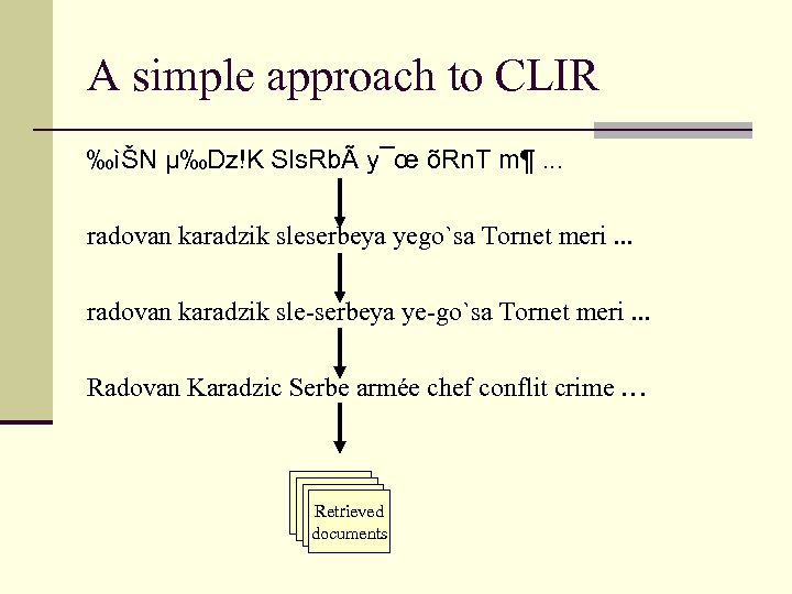 A simple approach to CLIR ‰ìŠN µ‰Dz!K Sls. Rbà y¯œ õRn. T m¶. .