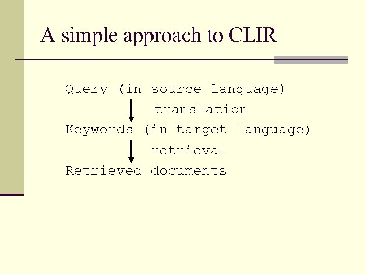 A simple approach to CLIR Query (in source language) translation Keywords (in target language)