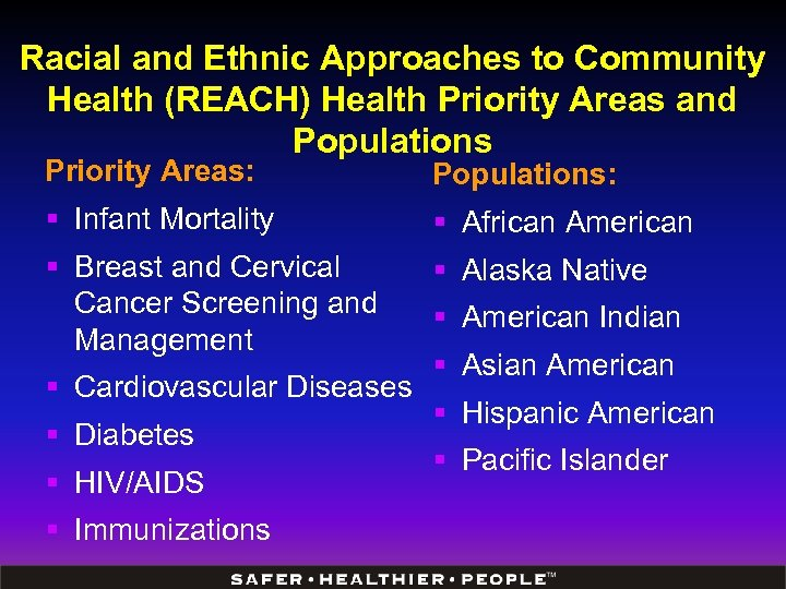 Racial and Ethnic Approaches to Community Health (REACH) Health Priority Areas and Populations Priority