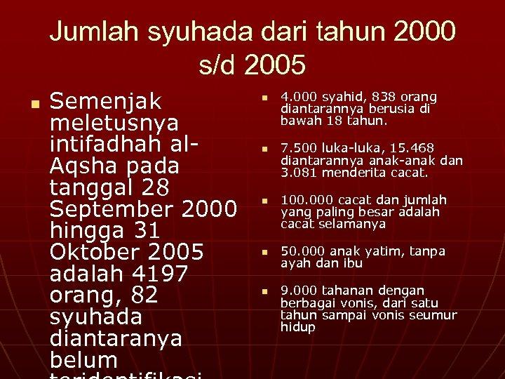 Jumlah syuhada dari tahun 2000 s/d 2005 n Semenjak meletusnya intifadhah al. Aqsha pada