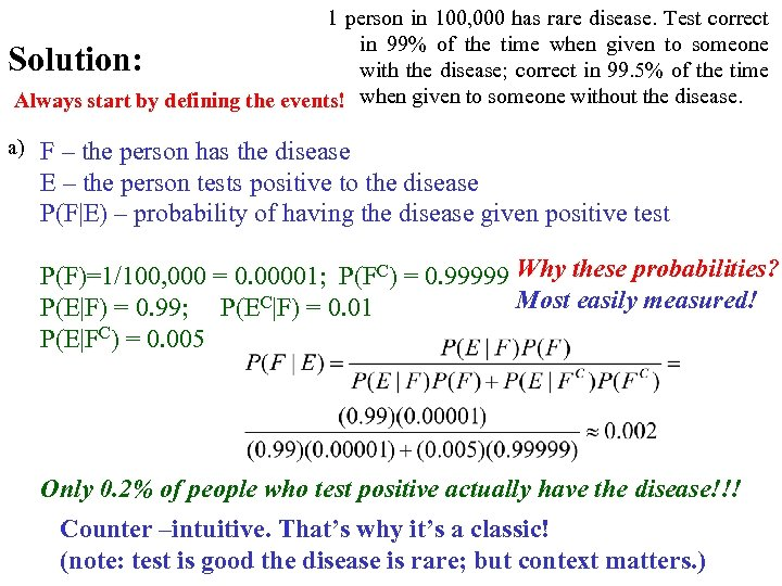 1 person in 100, 000 has rare disease. Test correct in 99% of the