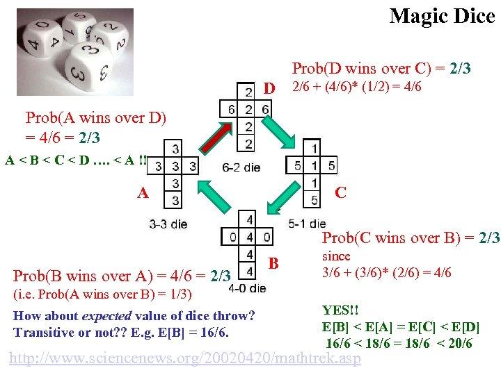 Magic Dice Prob(D wins over C) = 2/3 D 2/6 + (4/6)* (1/2) =