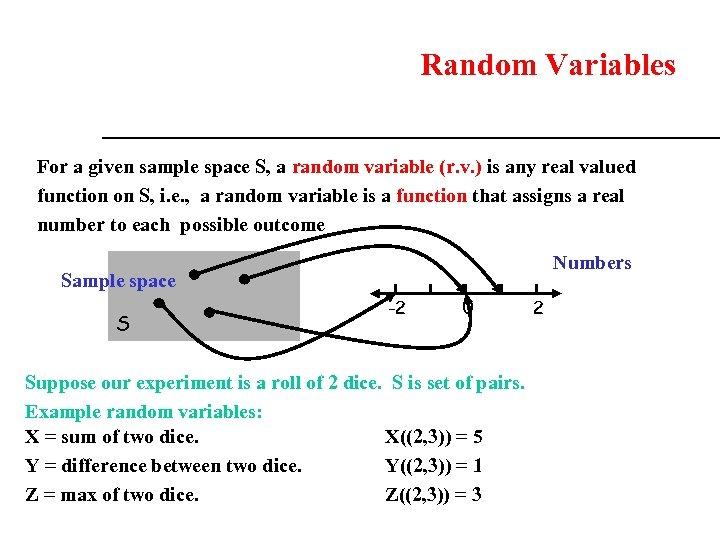 Random Variables For a given sample space S, a random variable (r. v. )