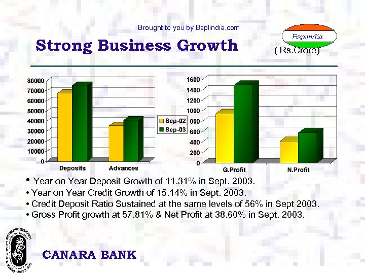 Brought to you by Bsplindia. com Strong Business Growth ( Rs. Crore) • Year