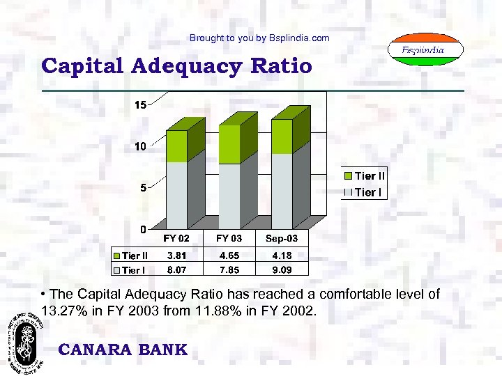 Brought to you by Bsplindia. com Capital Adequacy Ratio • The Capital Adequacy Ratio