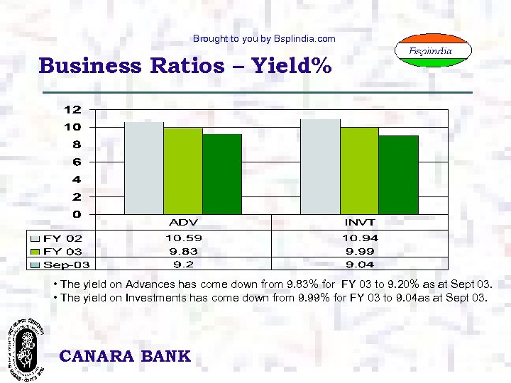 Brought to you by Bsplindia. com Business Ratios – Yield% • The yield on
