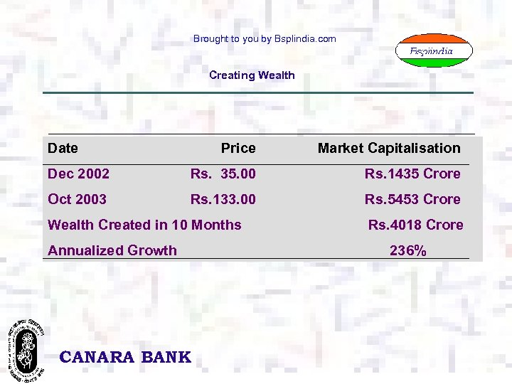Brought to you by Bsplindia. com Creating Wealth Date Price Market Capitalisation Dec 2002