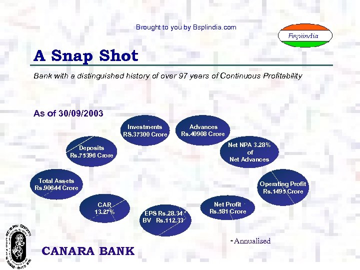 Brought to you by Bsplindia. com A Snap Shot Bank with a distinguished history