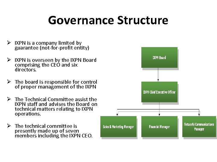 Governance Structure IXPN is a company limited by guarantee (not-for-profit entity) IXPN is overseen