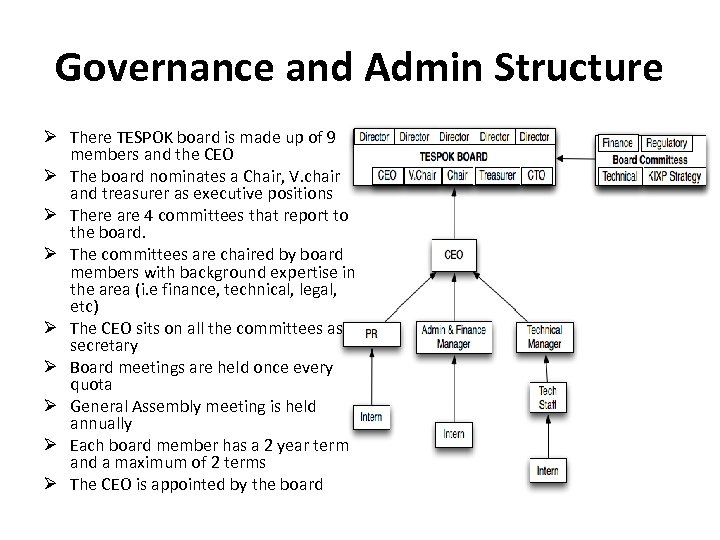 Governance and Admin Structure There TESPOK board is made up of 9 members and