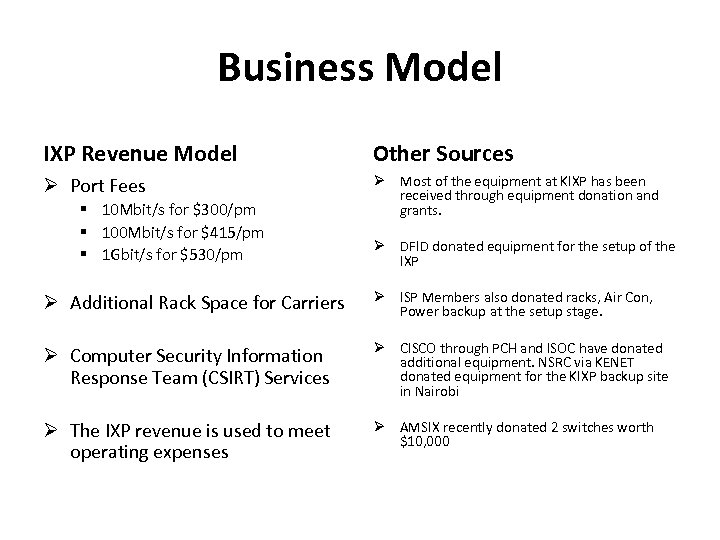 Business Model IXP Revenue Model Other Sources Port Fees Most of the equipment at
