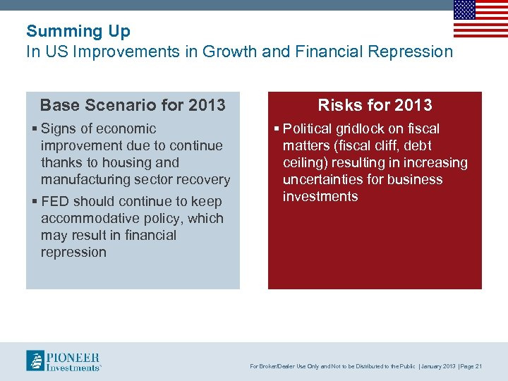 Summing Up In US Improvements in Growth and Financial Repression Base Scenario for 2013