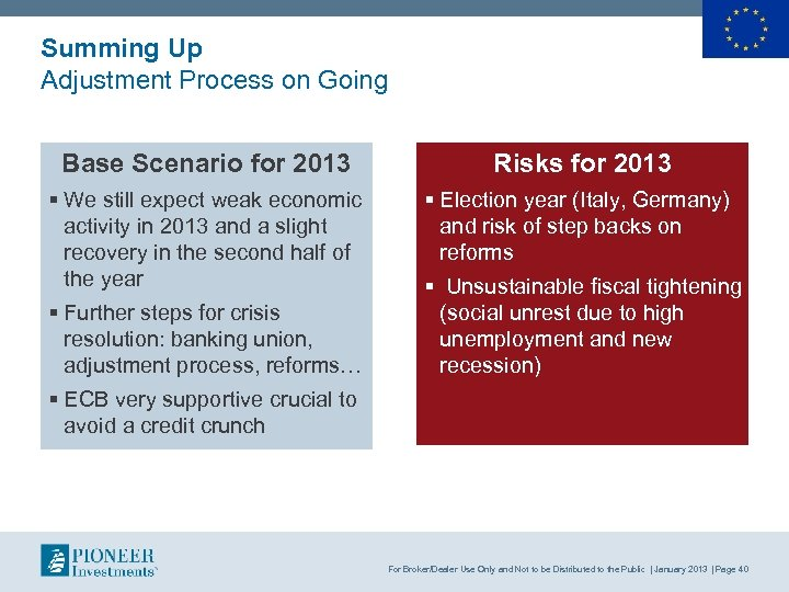 Summing Up Adjustment Process on Going Base Scenario for 2013 Risks for 2013 §